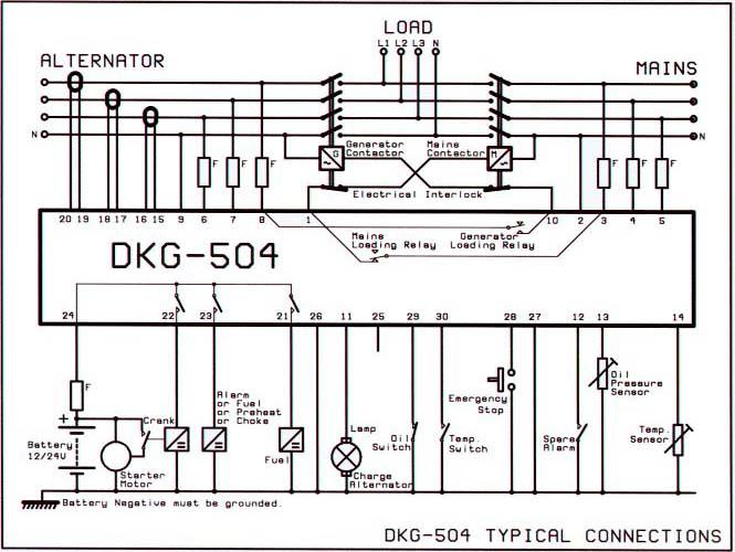 ВОЗМОЖНОСТИ. автоматический запуск и остановка электрогенератора * микропроцессорное управление * автоматическое...